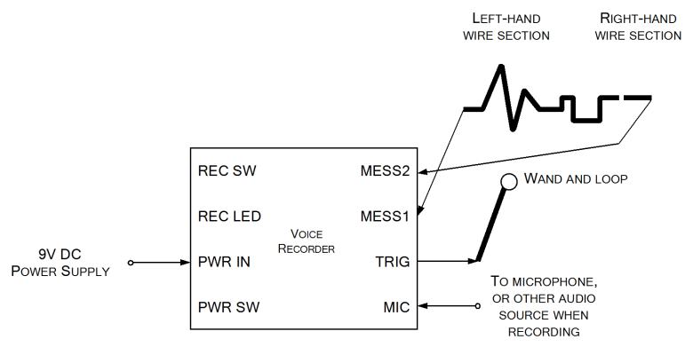 Figure 1: External connections to the voice recorder